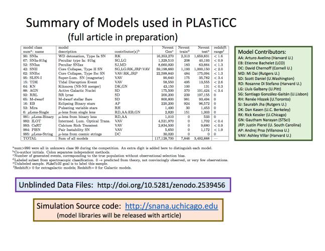 plasticc_modelreveal_2versions